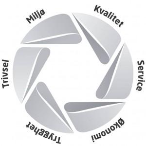Logony